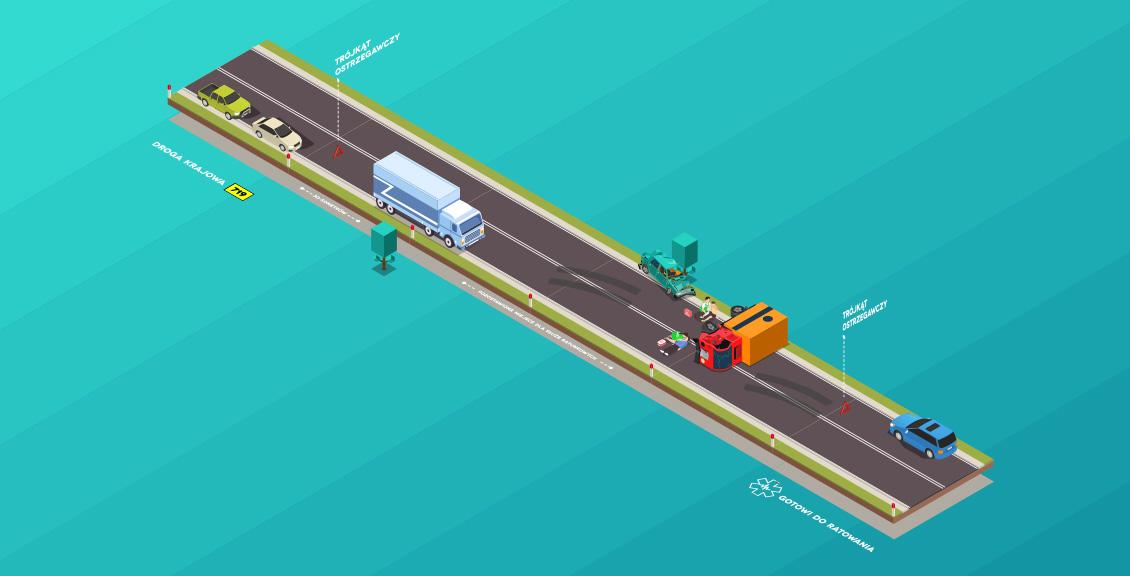 Wypadek drogowy. Szkolenia z pierwszej pomocy dla kierowców zawodowych. Kurs pierwszej pomocy dla kierowcy zawodowego.